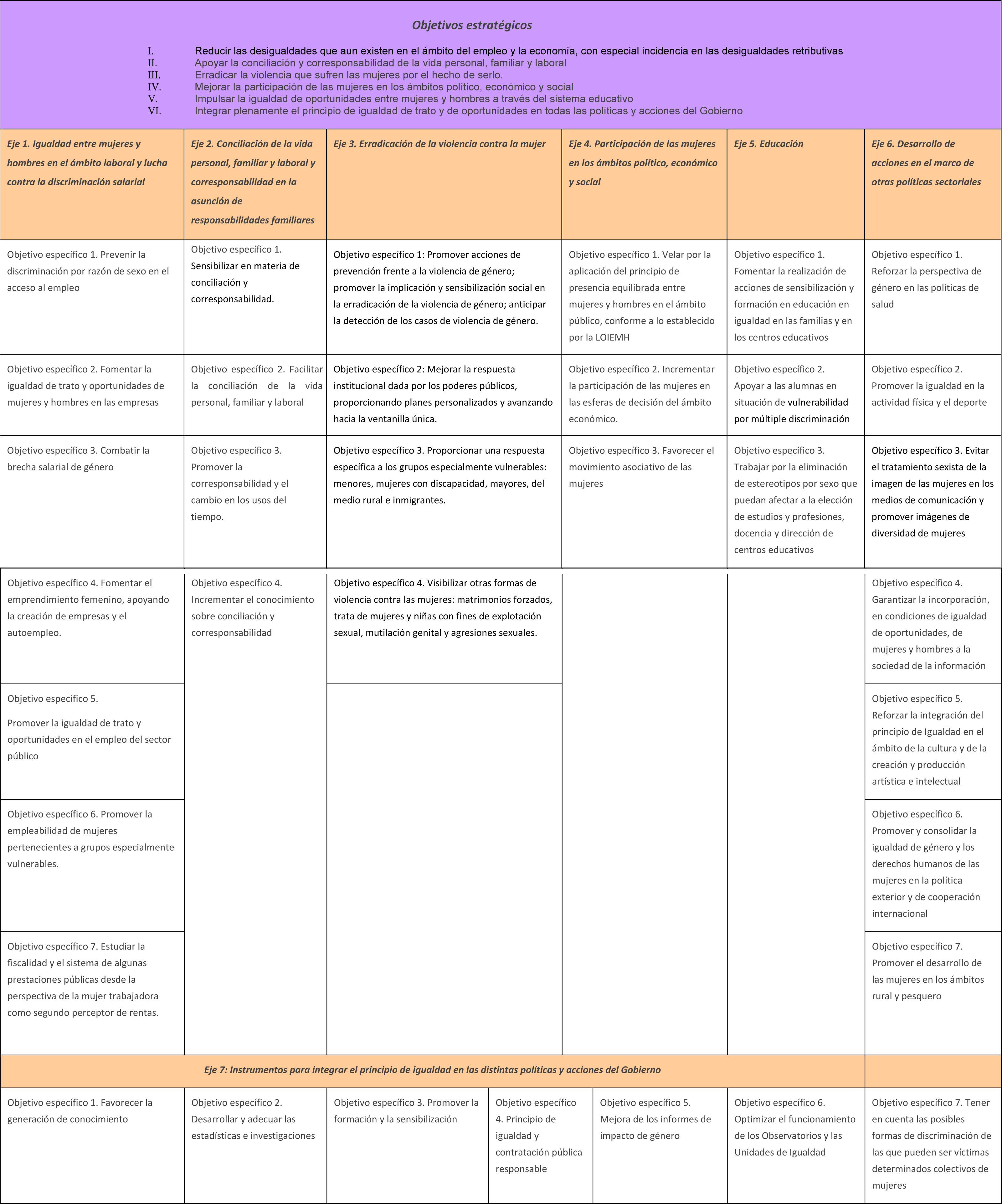 Microsoft Word - PEIO 2014-2016 7 marzo 2014.doc