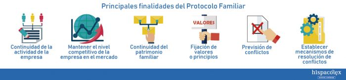 abogados empresa familiar y protocolo familiar